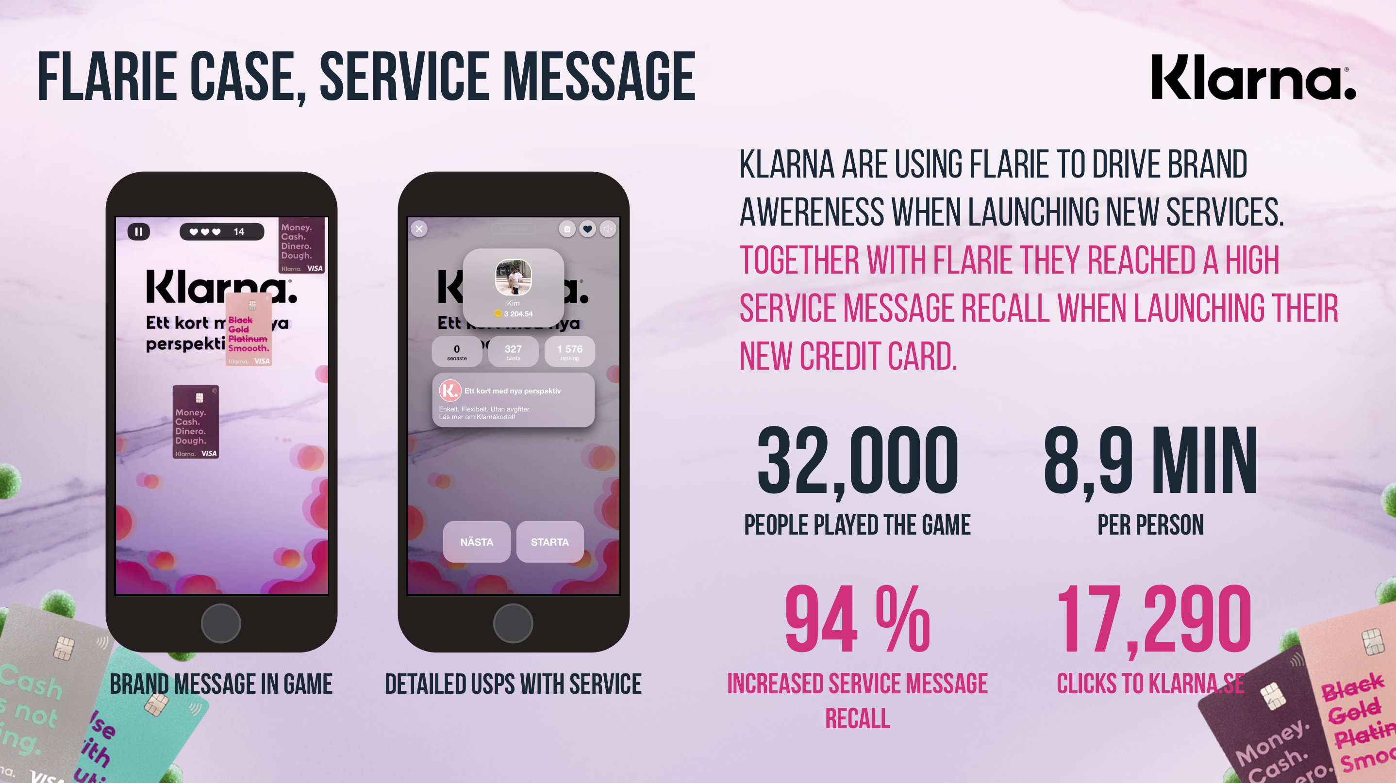 Infographic showing results from a campaign conducted by Flaire for thier customer Klarna